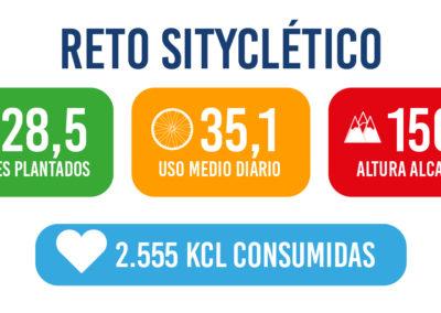 Inerza gamifica con éxito la aplicación móvil de Sítycleta